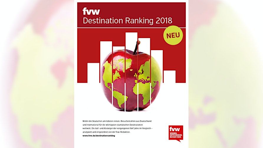 Destination Ranking 2018